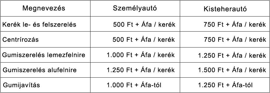 merciszerviz-gumiszereles-arak
