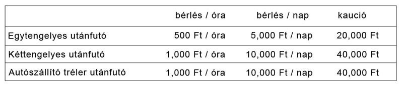 merciszerviz-utanfuto-arak