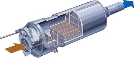 merciszerviz-dpf-szuro-tisztitas-2
